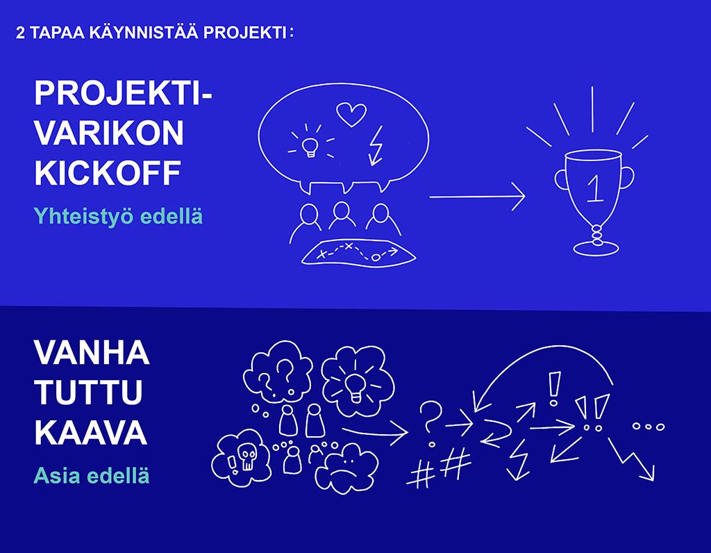 Projektoripaja™ Kickoff